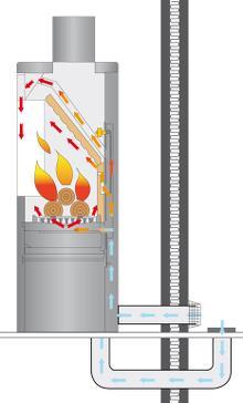 friskluftsystem til brændeovn